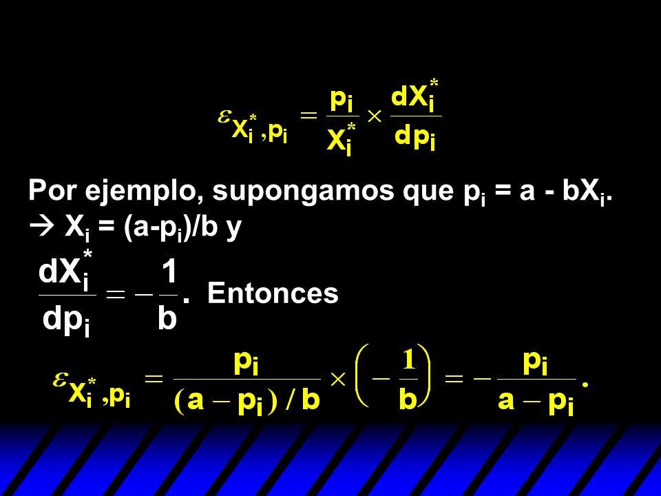 Por ejemplo, supongamos que pi = a - bXi.  Xi = (a-pi)/b y