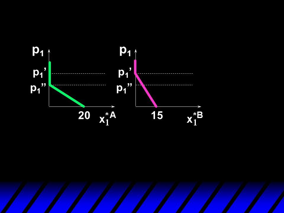 p1 p1 p1' p1' p1 p1 20 15