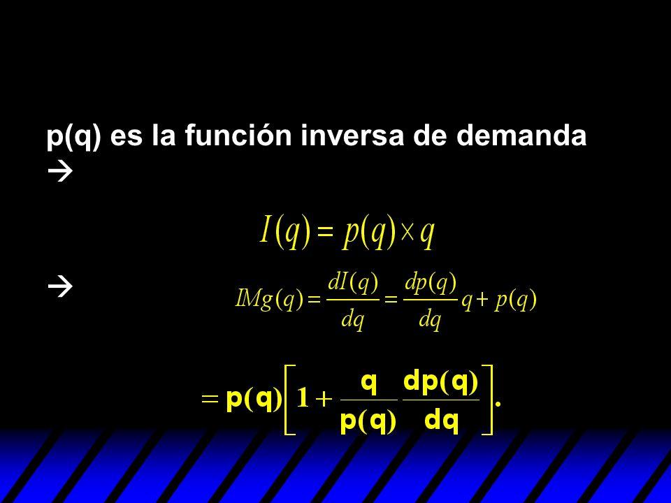 p(q) es la función inversa de demanda 