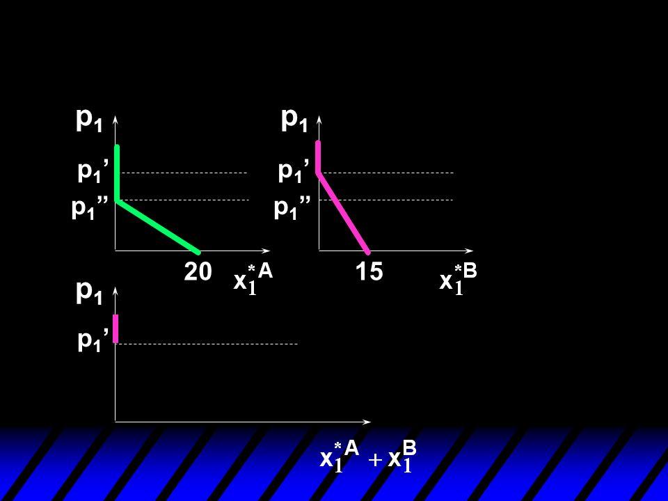 p1 p1 p1' p1' p1 p1 20 15 p1 p1'