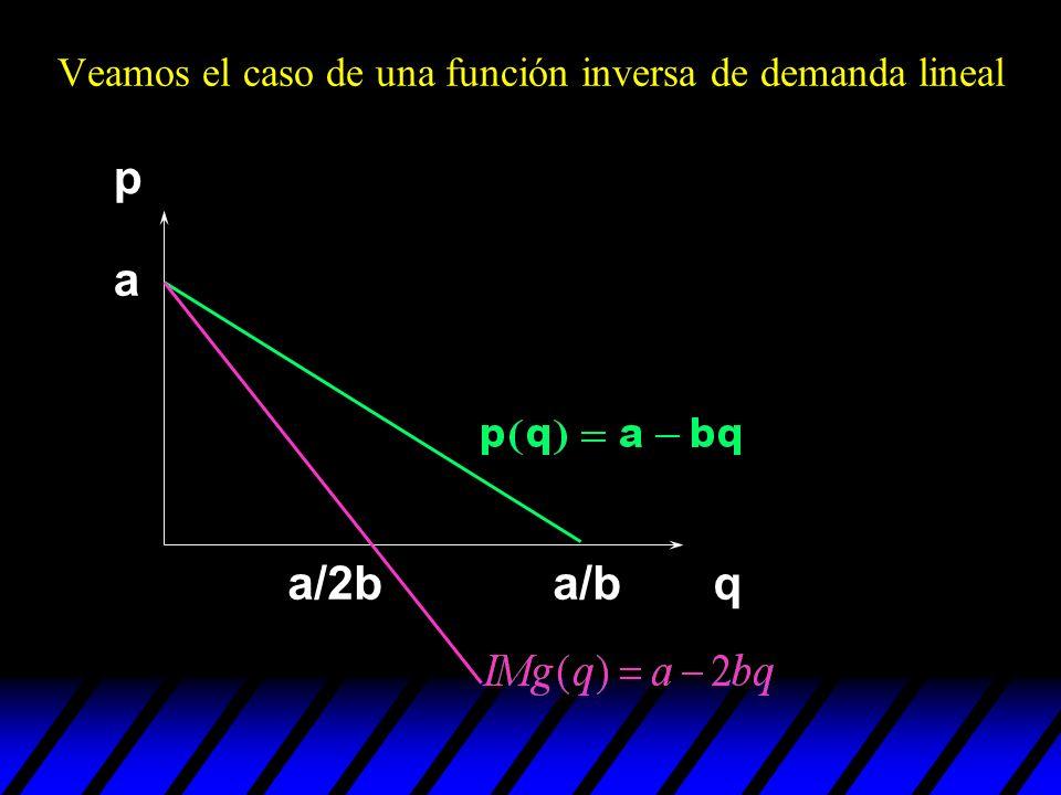Veamos el caso de una función inversa de demanda lineal