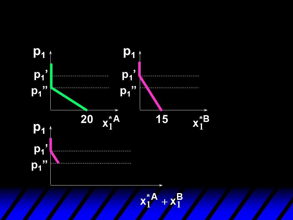 p1 p1 p1' p1' p1 p1 20 15 p1 p1' p1