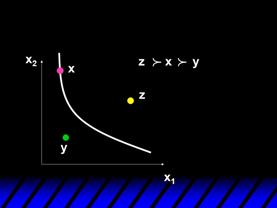 x2 z x y p p x z y x1