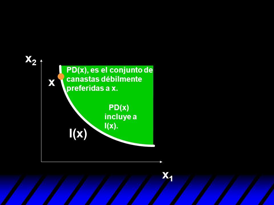 x2 PD(x), es el conjunto de canastas débilmente preferidas a x. x PD(x) incluye a I(x). I(x) x1