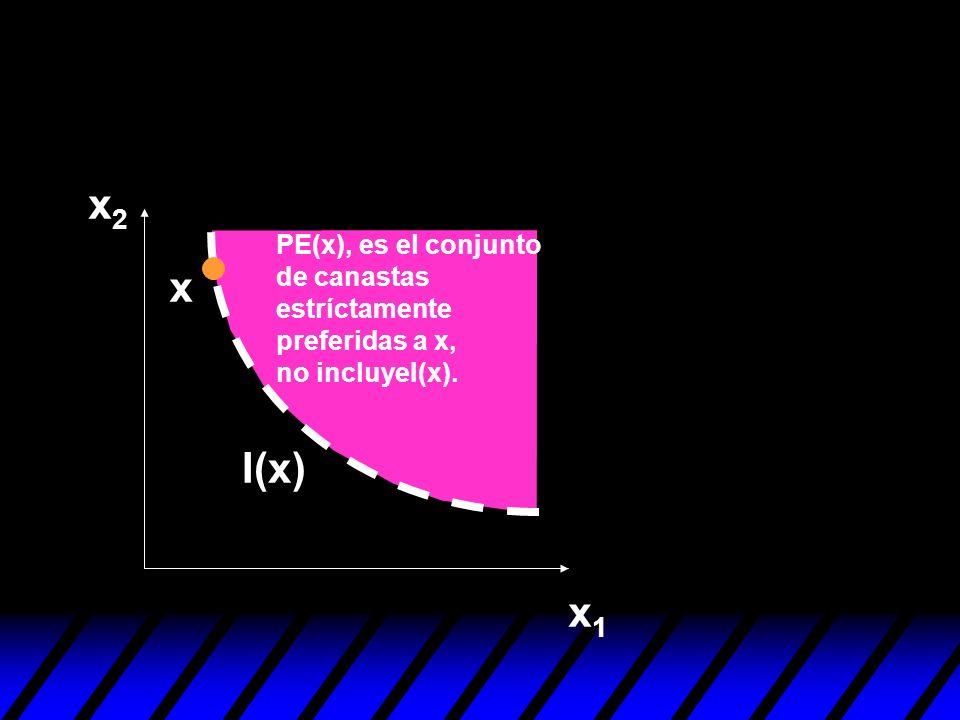 x2 x I(x) x1 PE(x), es el conjunto de canastas estríctamente