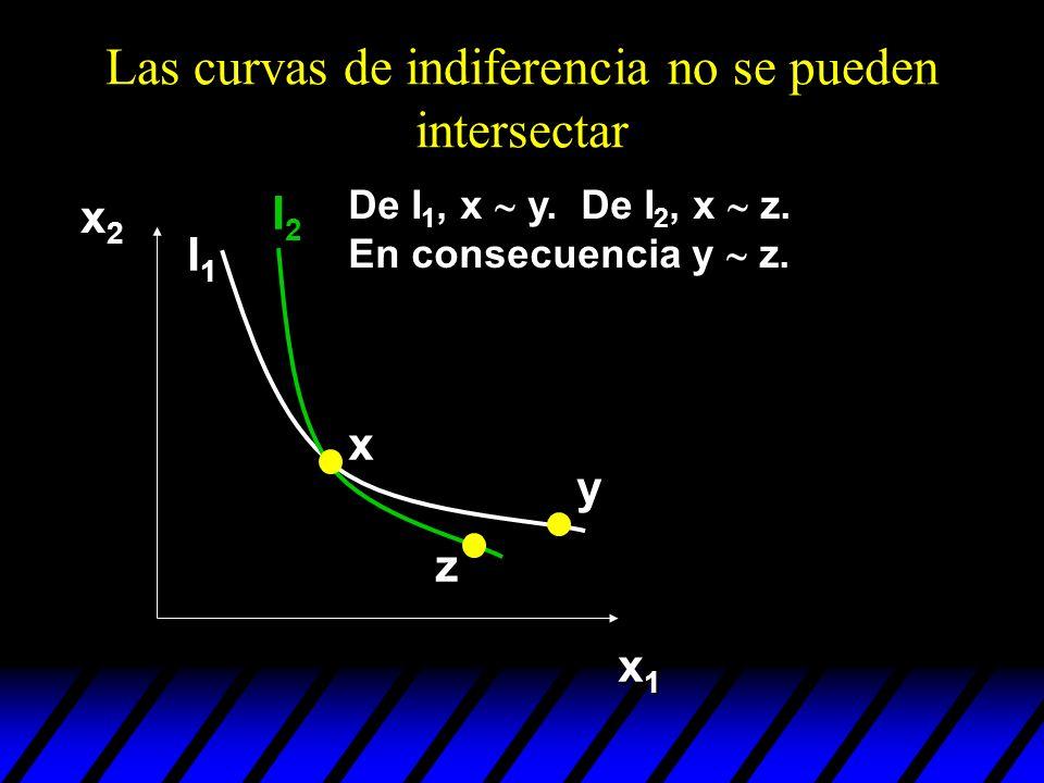 Las curvas de indiferencia no se pueden intersectar