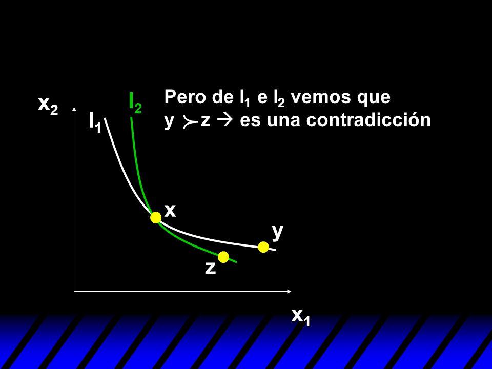 x2 I2 Pero de I1 e I2 vemos que y z  es una contradicción I1 p x y z x1
