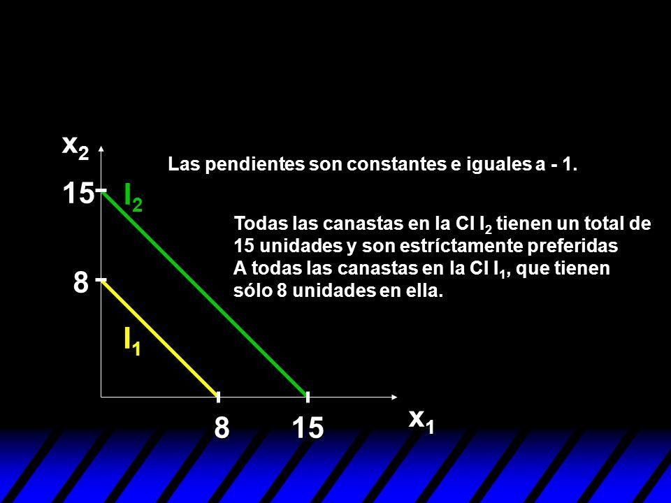 x2 15 I2 8 I1 x1 8 15 Las pendientes son constantes e iguales a - 1.