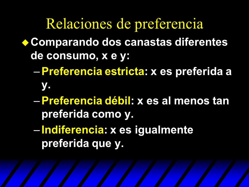 Relaciones de preferencia