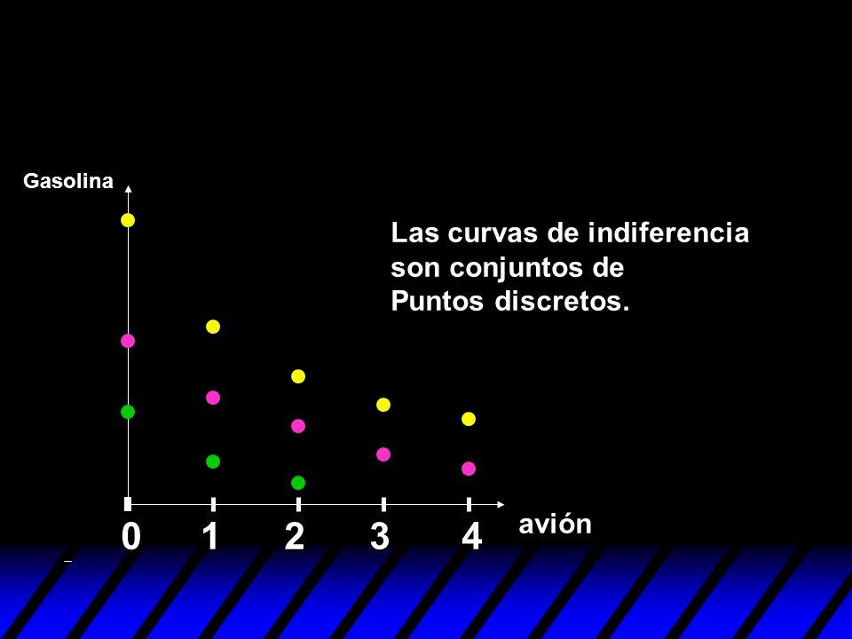 1 2 3 4 Las curvas de indiferencia son conjuntos de Puntos discretos.