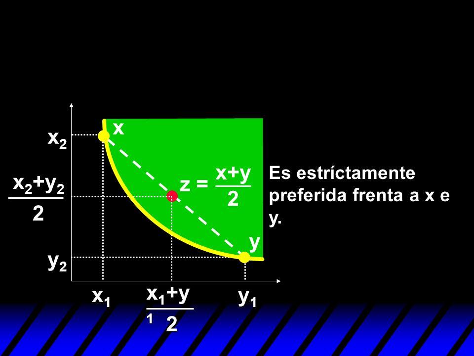 x x2 x+y Es estríctamente preferida frenta a x e y. x2+y2 z = 2 2 y y2 x1 x1+y1 y1 2