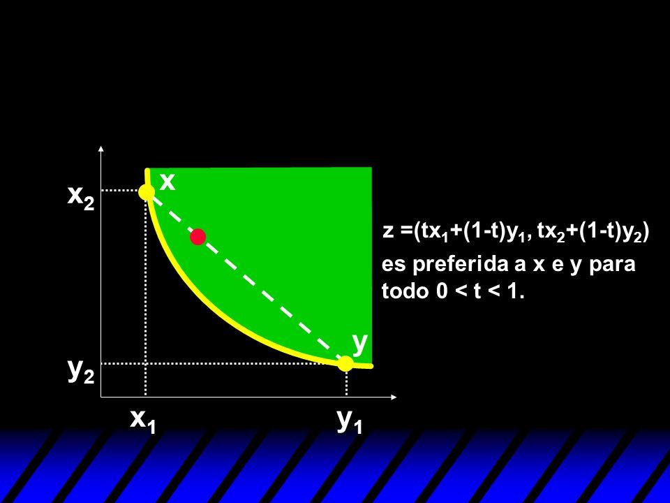 x x2 y y2 x1 y1 z =(tx1+(1-t)y1, tx2+(1-t)y2)