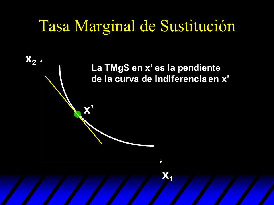 Tasa Marginal de Sustitución