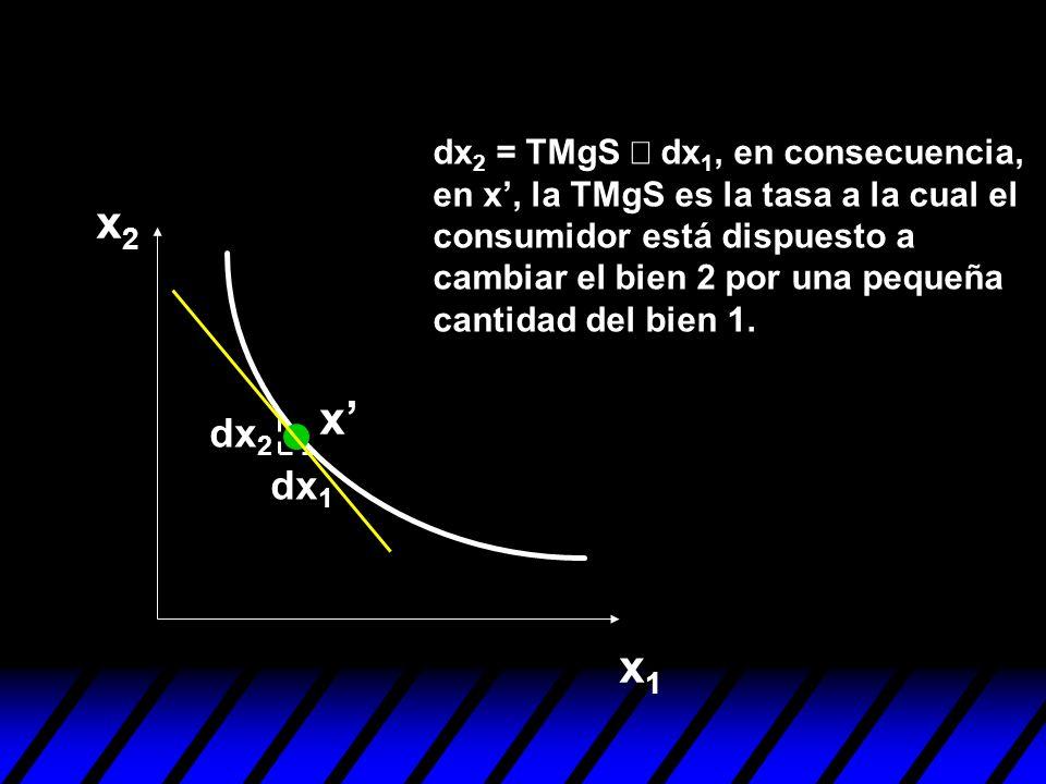 dx2 = TMgS ´ dx1, en consecuencia, en x', la TMgS es la tasa a la cual el consumidor está dispuesto a cambiar el bien 2 por una pequeña cantidad del bien 1.