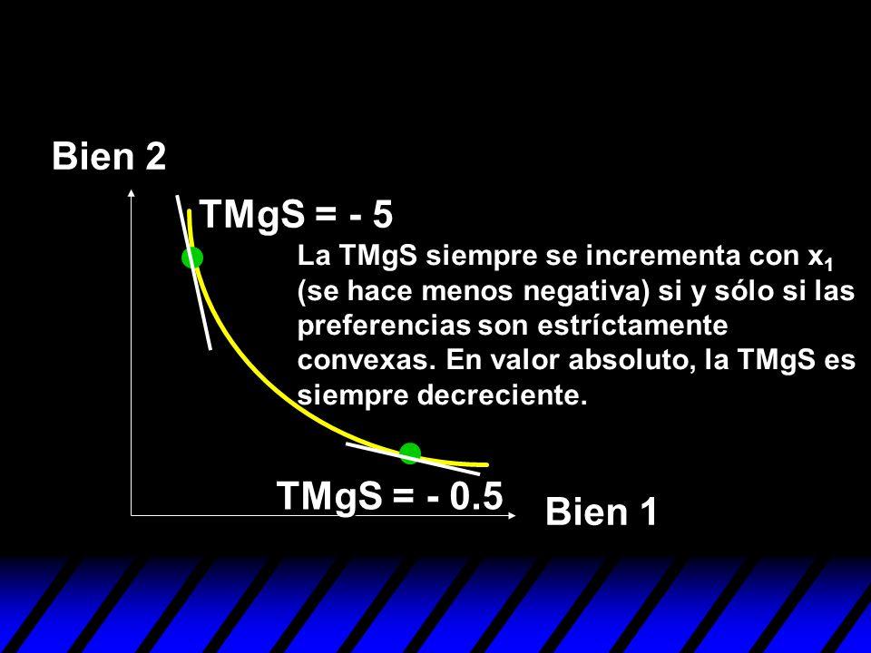 Bien 2 TMgS = - 5 TMgS = - 0.5 Bien 1