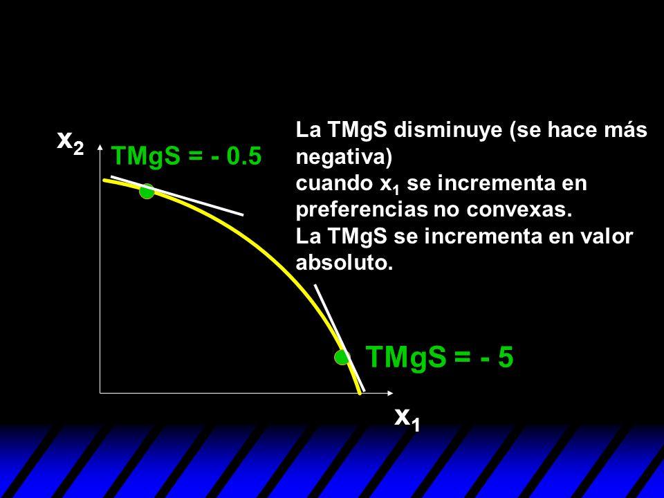 x2 La TMgS disminuye (se hace más negativa) cuando x1 se incrementa en preferencias no convexas. La TMgS se incrementa en valor absoluto.
