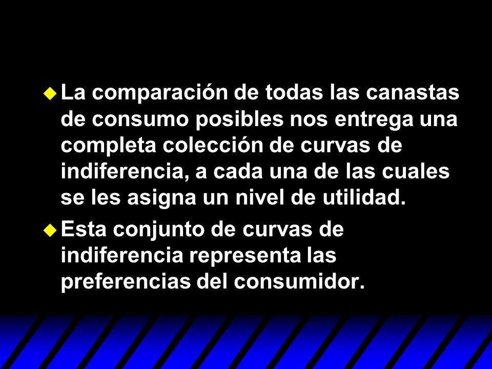 La comparación de todas las canastas de consumo posibles nos entrega una completa colección de curvas de indiferencia, a cada una de las cuales se les asigna un nivel de utilidad.