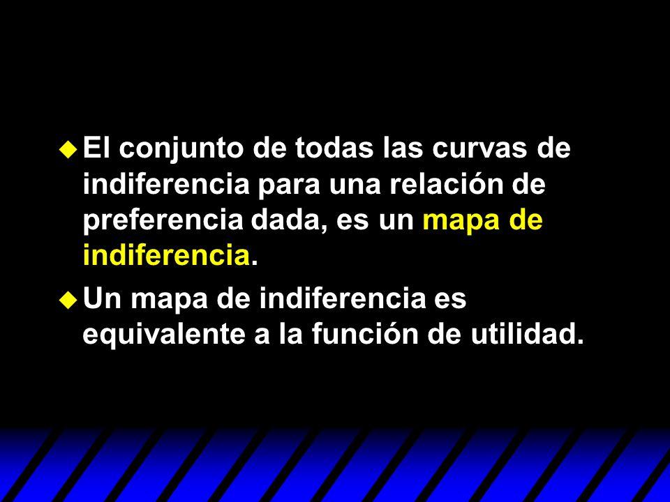 El conjunto de todas las curvas de indiferencia para una relación de preferencia dada, es un mapa de indiferencia.