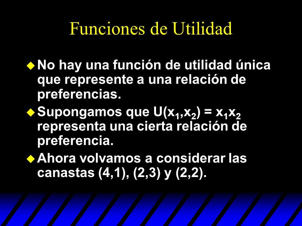 Funciones de Utilidad No hay una función de utilidad única que represente a una relación de preferencias.