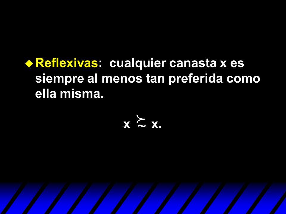 Reflexivas: cualquier canasta x es siempre al menos tan preferida como ella misma. x x.