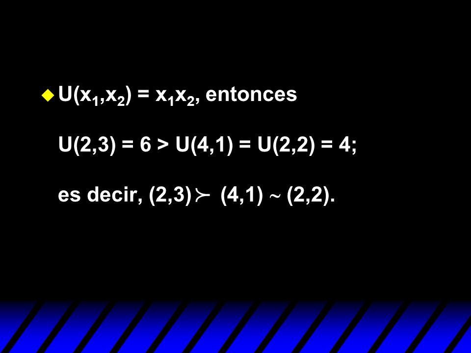 U(x1,x2) = x1x2, entonces U(2,3) = 6 > U(4,1) = U(2,2) = 4; es decir, (2,3) (4,1) ~ (2,2).