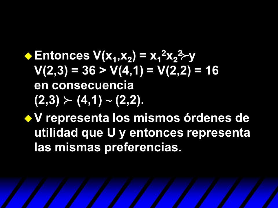 Entonces V(x1,x2) = x12x22 y V(2,3) = 36 > V(4,1) = V(2,2) = 16 en consecuencia (2,3) (4,1) ~ (2,2).