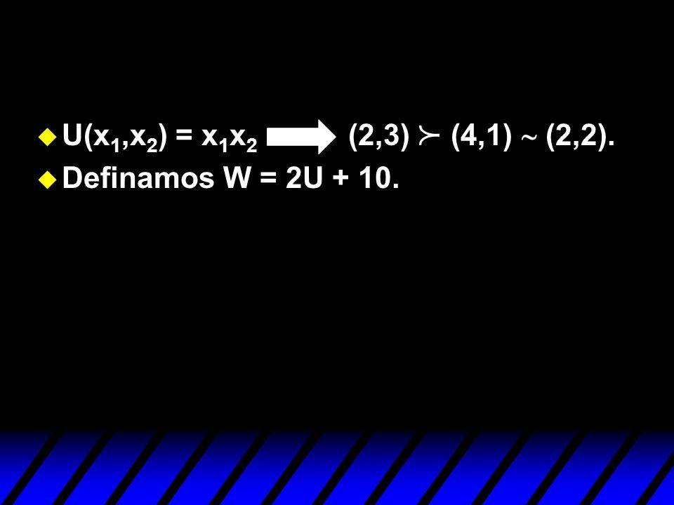 U(x1,x2) = x1x2 (2,3) (4,1) ~ (2,2). Definamos W = 2U + 10. p
