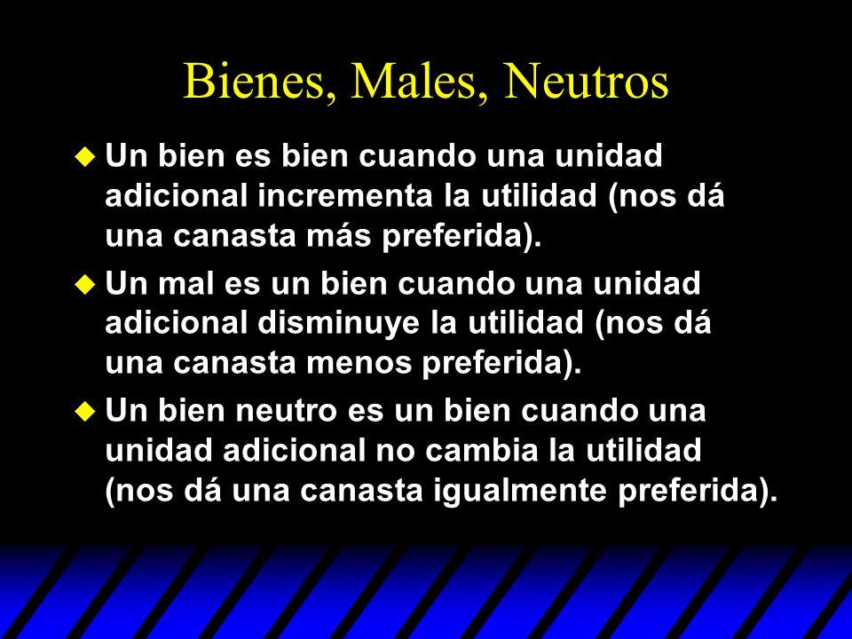 Bienes, Males, Neutros Un bien es bien cuando una unidad adicional incrementa la utilidad (nos dá una canasta más preferida).
