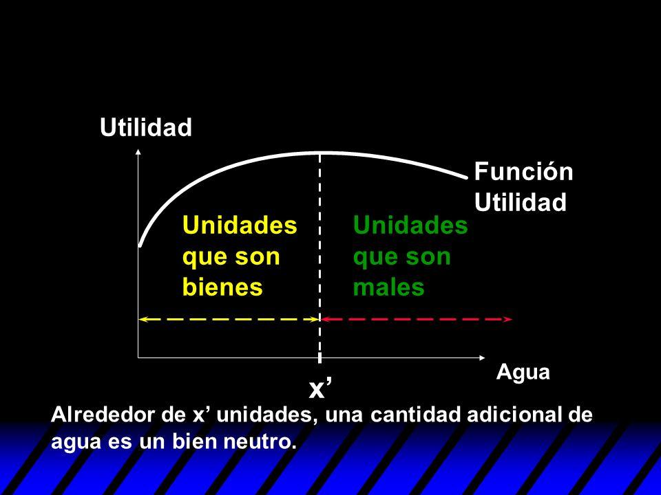 x' Utilidad Función Utilidad Unidades que son bienes