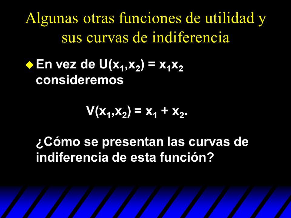Algunas otras funciones de utilidad y sus curvas de indiferencia