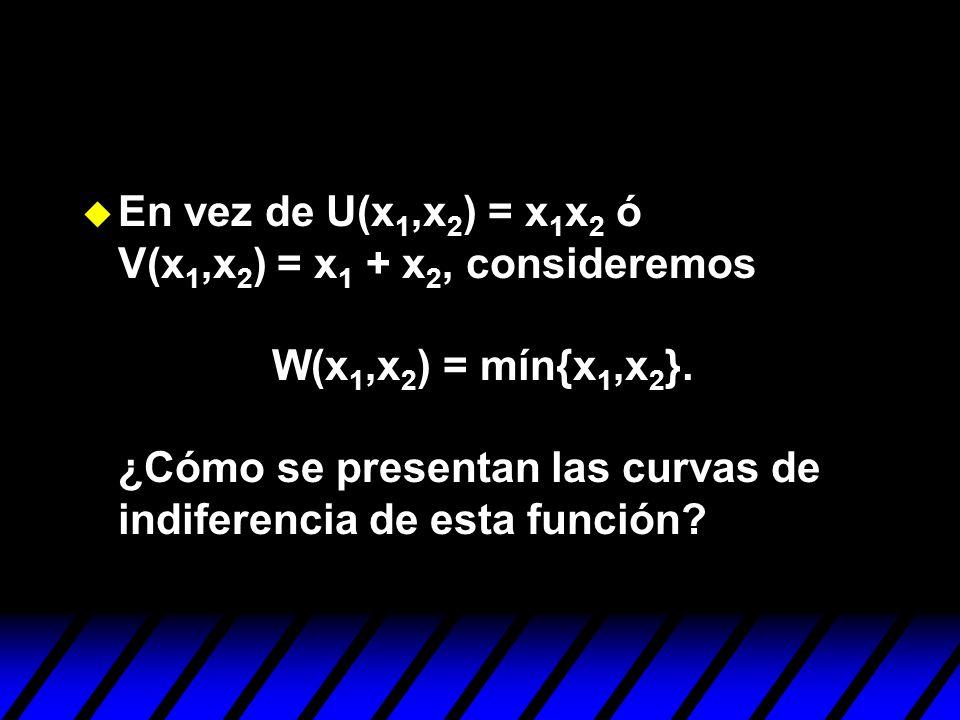 En vez de U(x1,x2) = x1x2 ó V(x1,x2) = x1 + x2, consideremos W(x1,x2) = mín{x1,x2}.