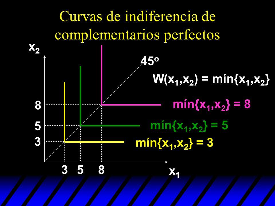 Curvas de indiferencia de complementarios perfectos