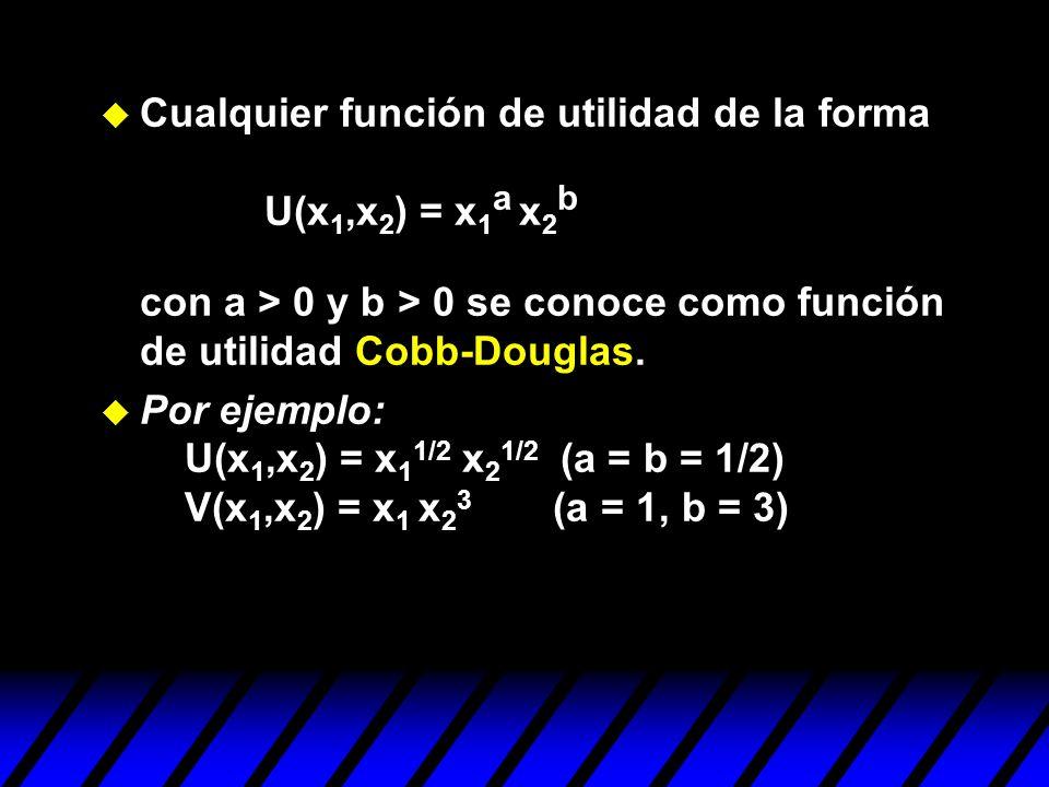 Cualquier función de utilidad de la forma U(x1,x2) = x1a x2b con a > 0 y b > 0 se conoce como función de utilidad Cobb-Douglas.