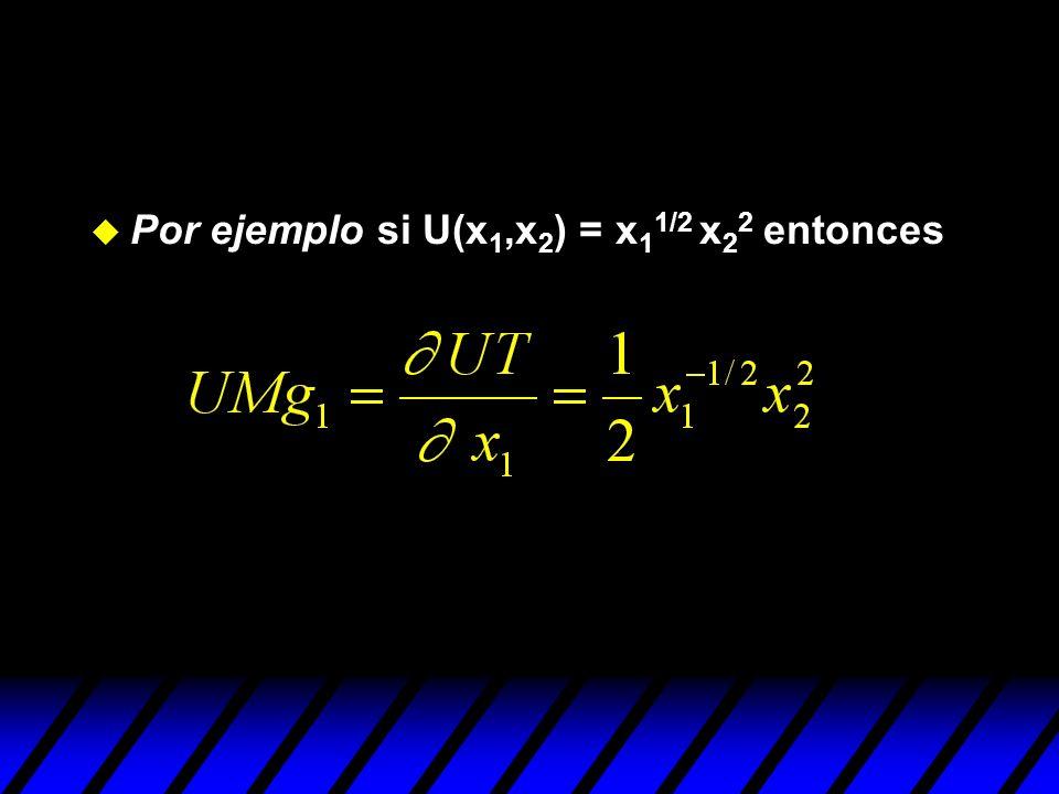 Por ejemplo si U(x1,x2) = x11/2 x22 entonces