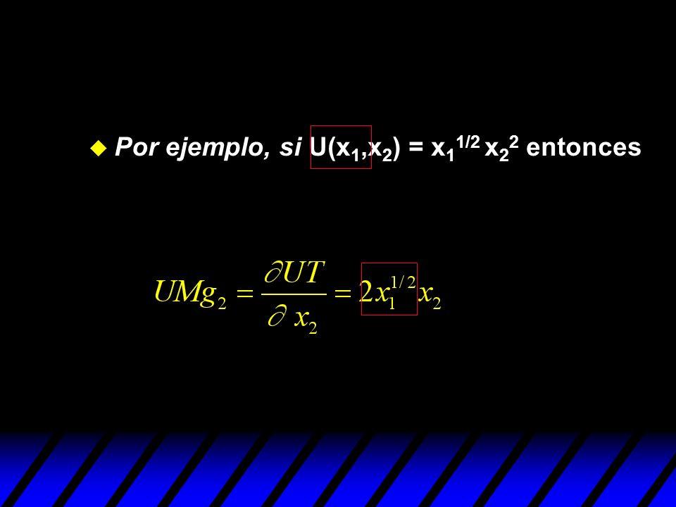 Por ejemplo, si U(x1,x2) = x11/2 x22 entonces