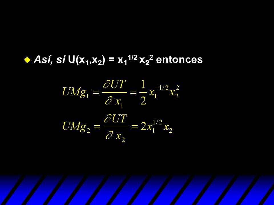 Así, si U(x1,x2) = x11/2 x22 entonces