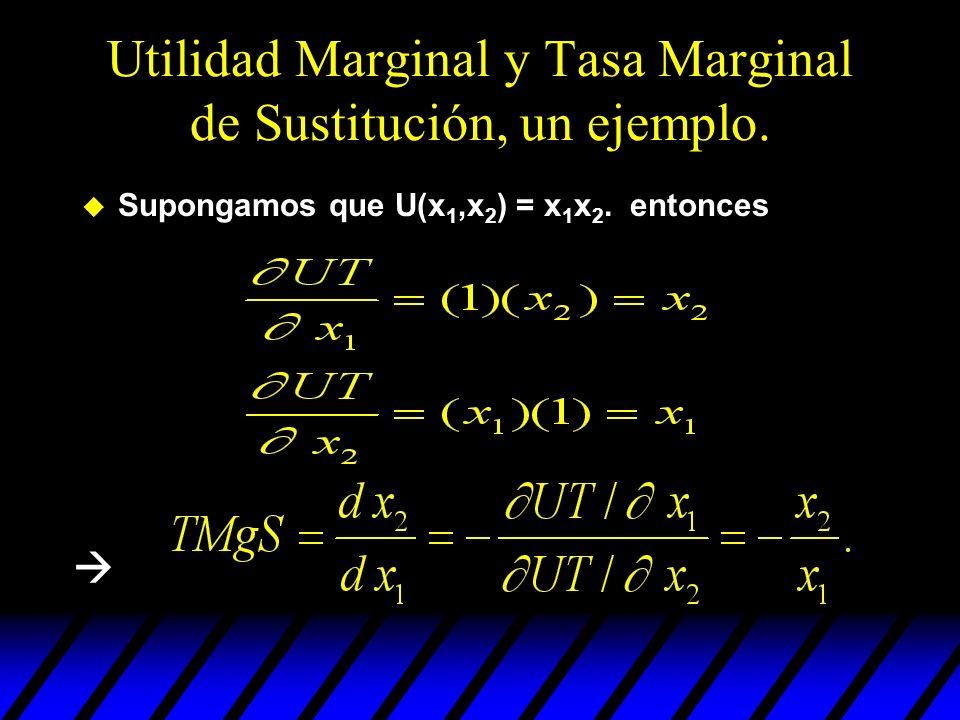 Utilidad Marginal y Tasa Marginal de Sustitución, un ejemplo.