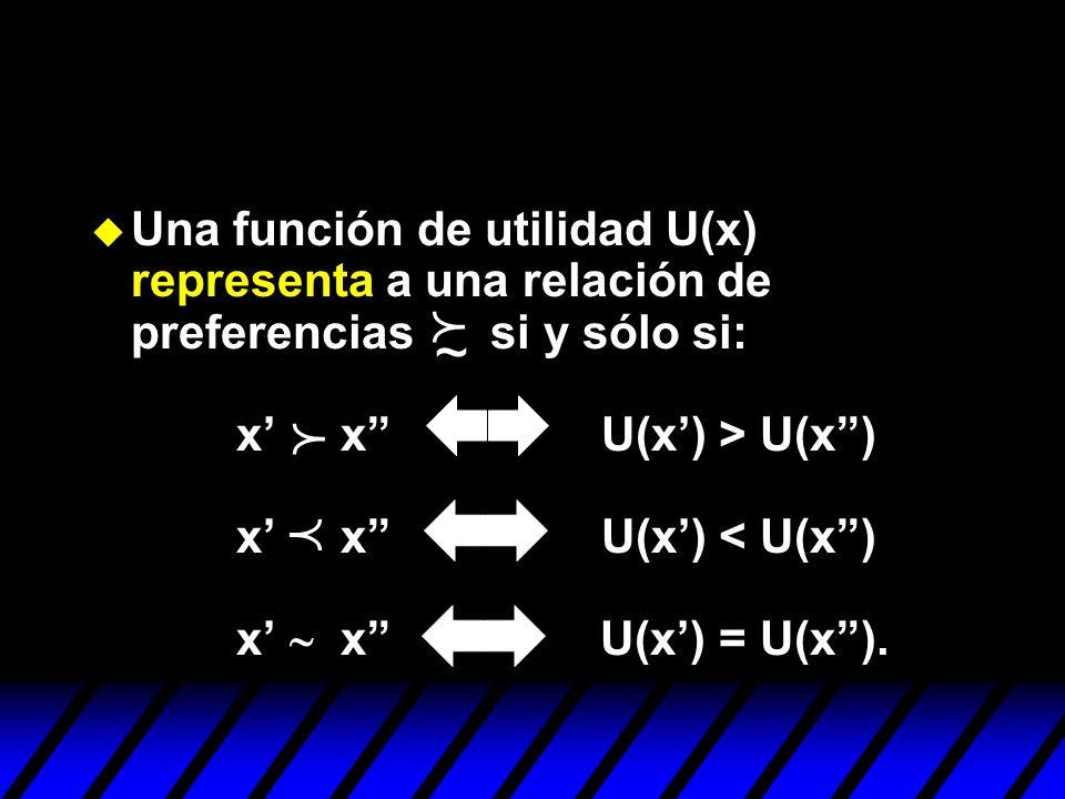 Una función de utilidad U(x) representa a una relación de preferencias si y sólo si: x' x U(x') > U(x ) x' x U(x') < U(x ) x' ~ x U(x') = U(x ).