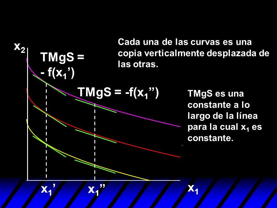x2 TMgS = - f(x1') TMgS = -f(x1 ) x1 x1' x1