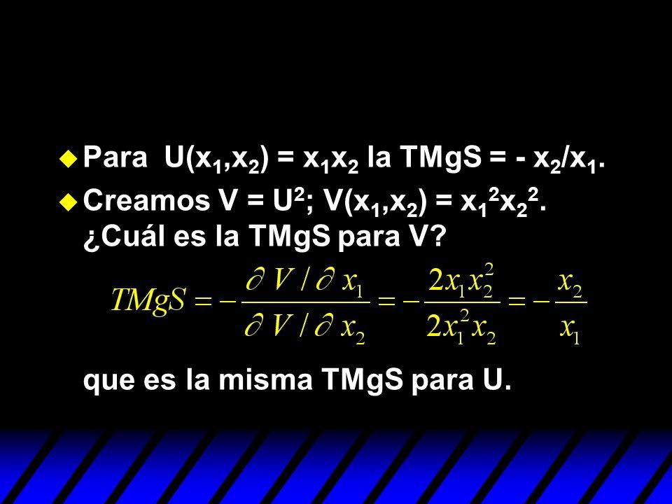 Para U(x1,x2) = x1x2 la TMgS = - x2/x1.