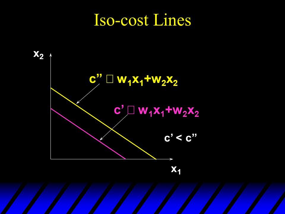 Iso-cost Lines x2 c º w1x1+w2x2 c' º w1x1+w2x2 c' < c x1