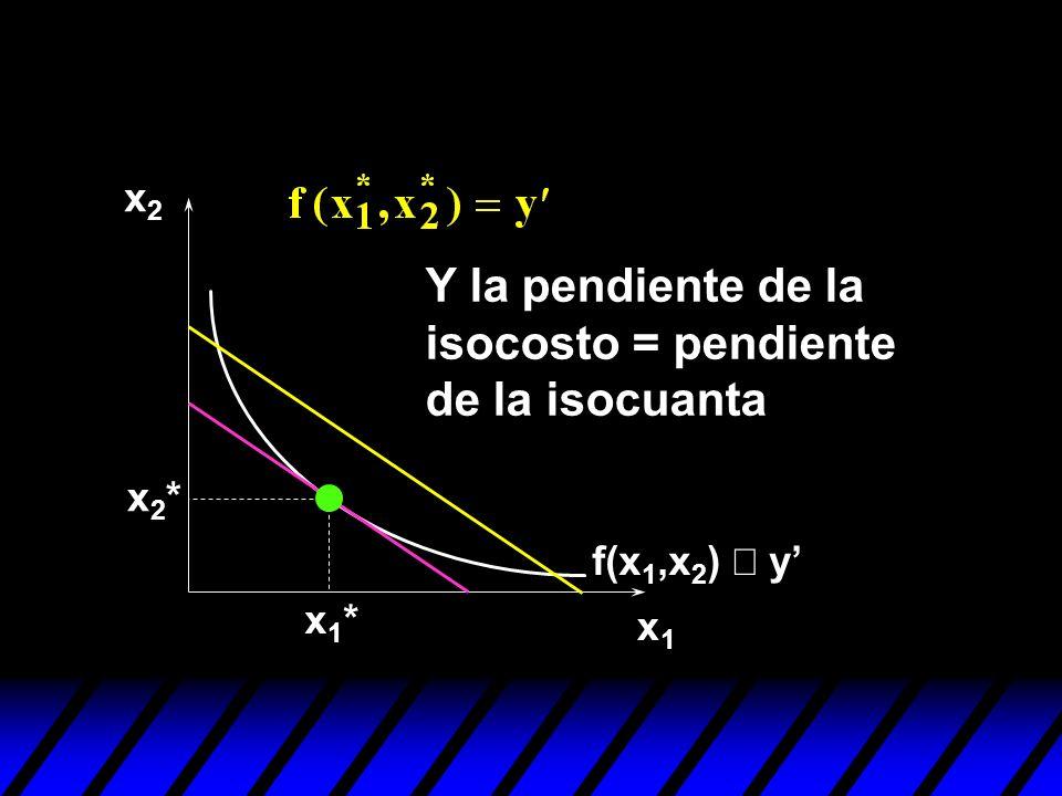 Y la pendiente de la isocosto = pendiente de la isocuanta