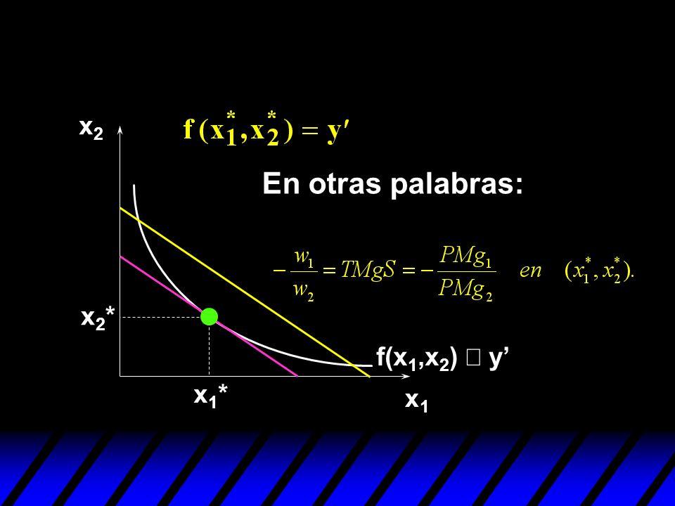 x2 En otras palabras: x2* f(x1,x2) º y' x1* x1