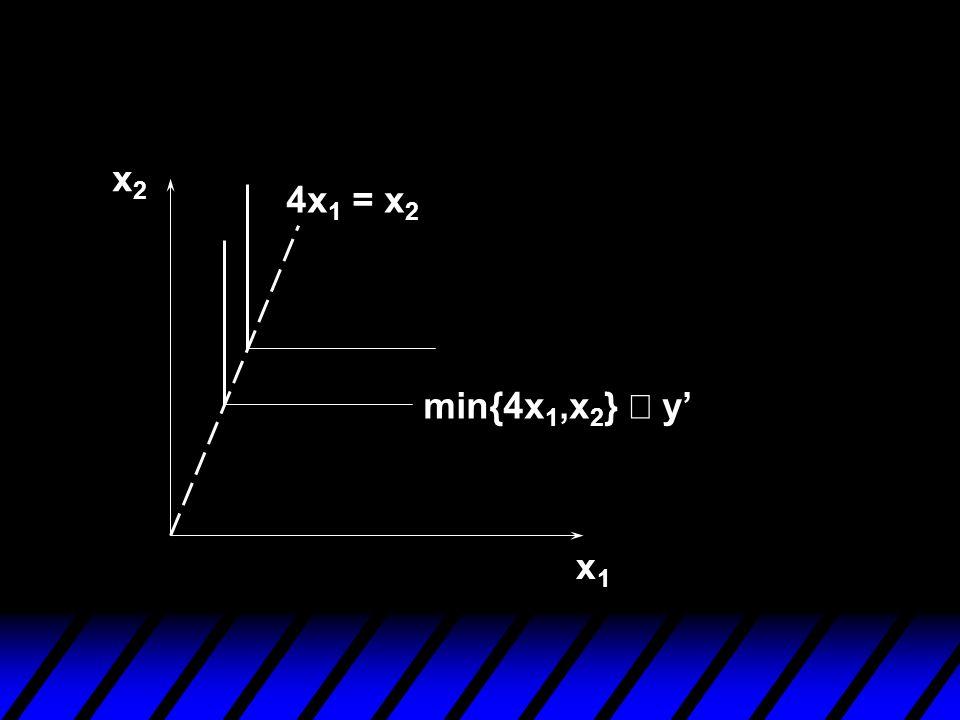 x2 4x1 = x2 min{4x1,x2} º y' x1