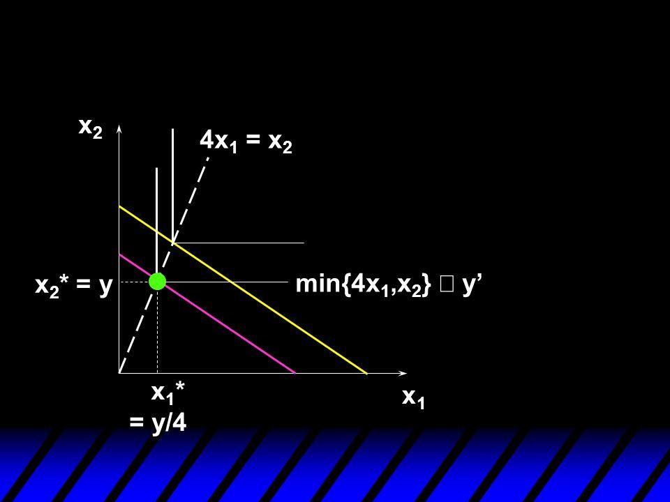 x2 4x1 = x2 x2* = y min{4x1,x2} º y' x1* = y/4 x1