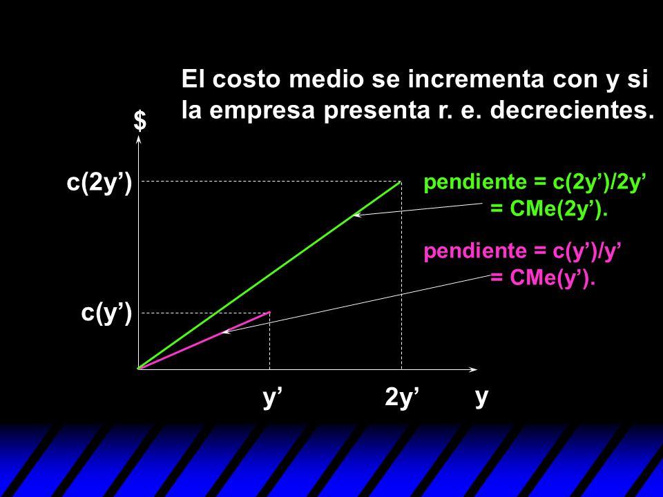 El costo medio se incrementa con y si la empresa presenta r. e