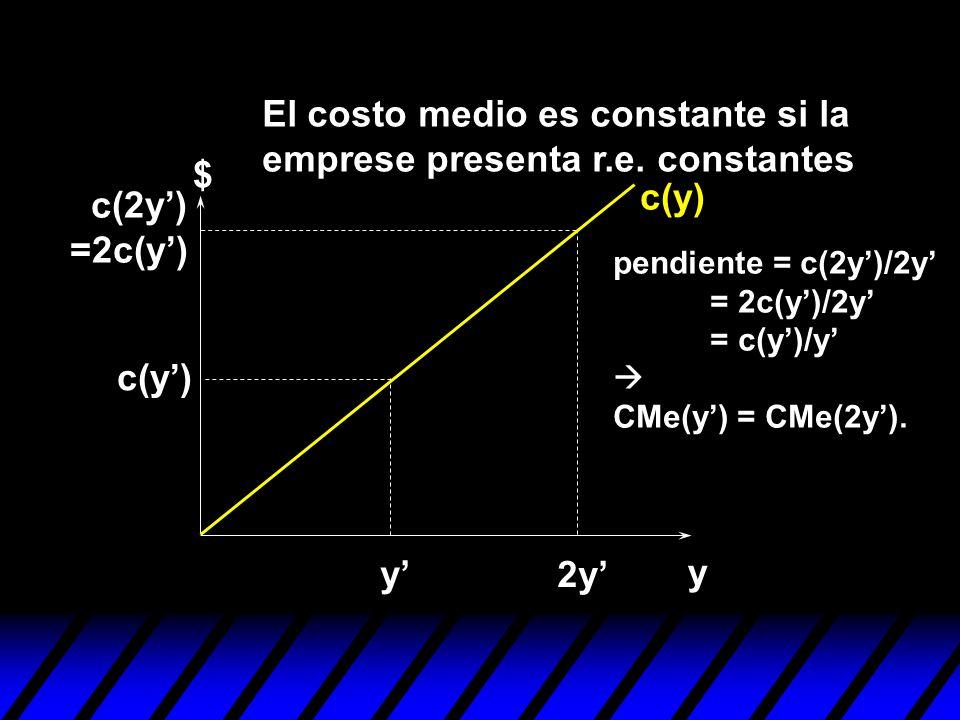 El costo medio es constante si la emprese presenta r.e. constantes