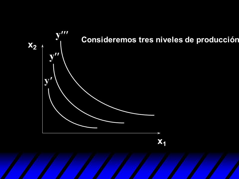 Consideremos tres niveles de producción