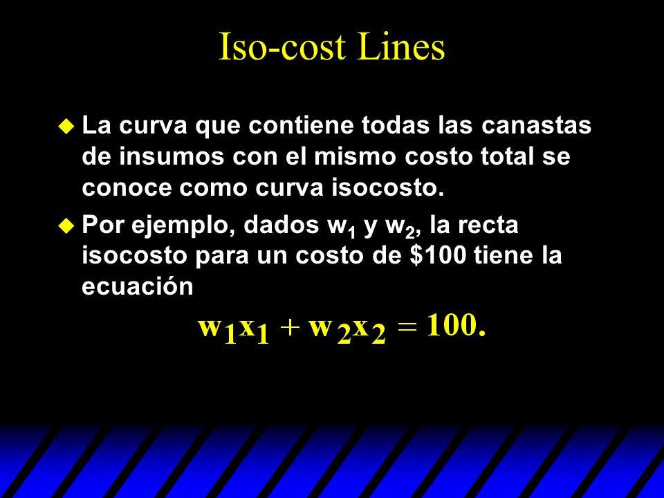 Iso-cost LinesLa curva que contiene todas las canastas de insumos con el mismo costo total se conoce como curva isocosto.