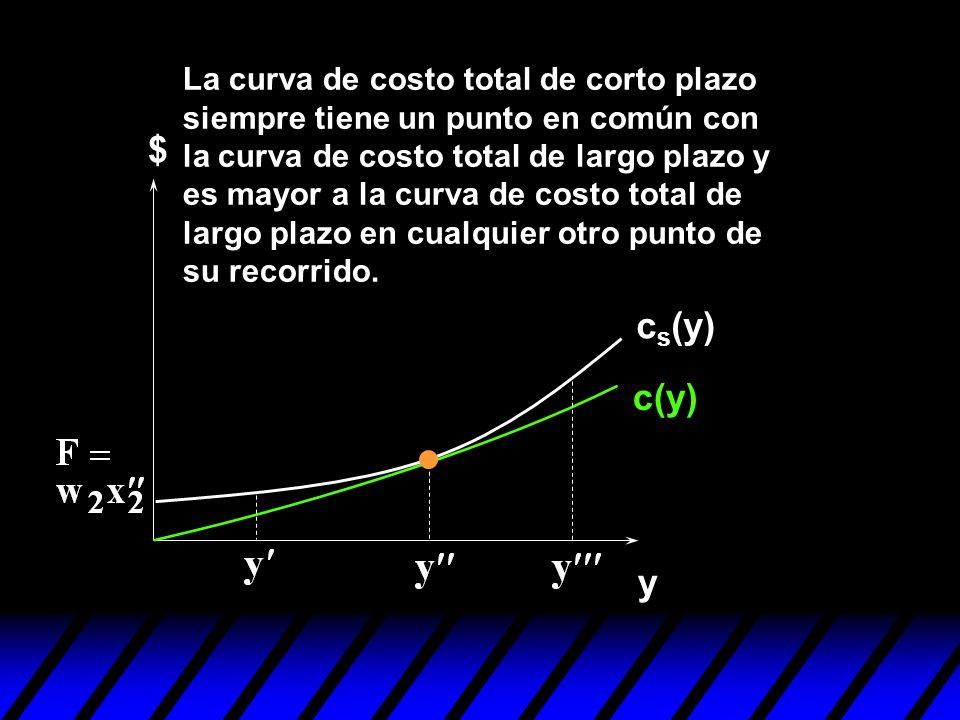 La curva de costo total de corto plazo siempre tiene un punto en común con la curva de costo total de largo plazo y es mayor a la curva de costo total de largo plazo en cualquier otro punto de su recorrido.